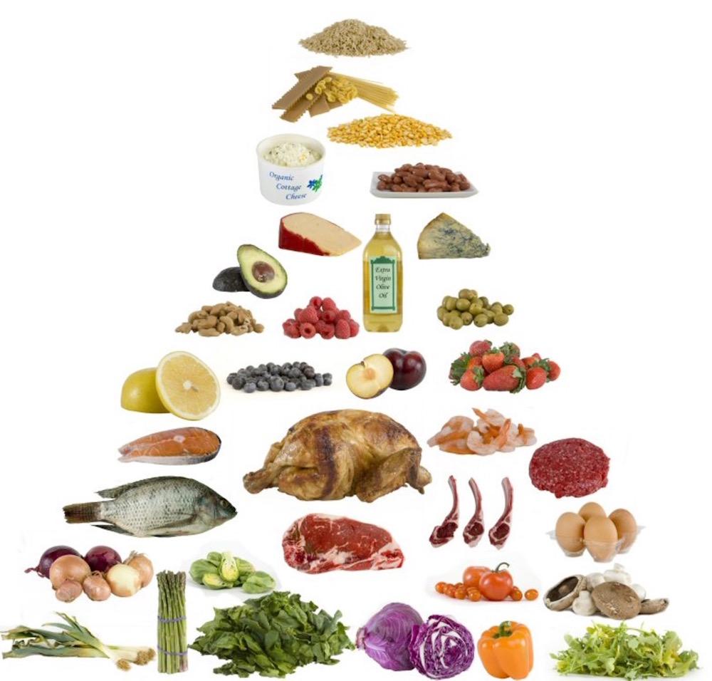 bodybuilding-food