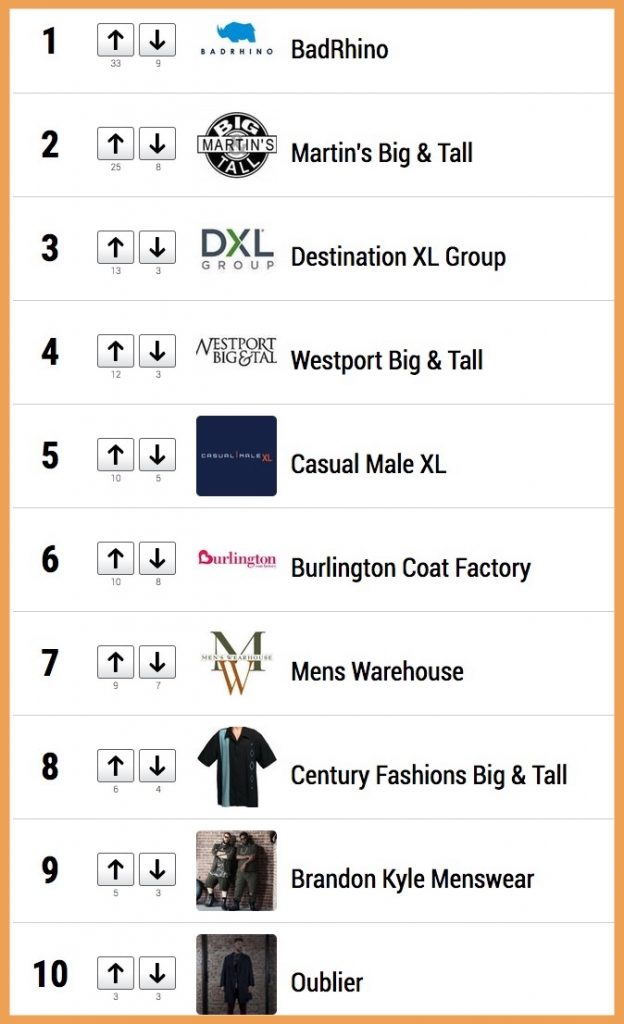 Best Big and Tall Stores