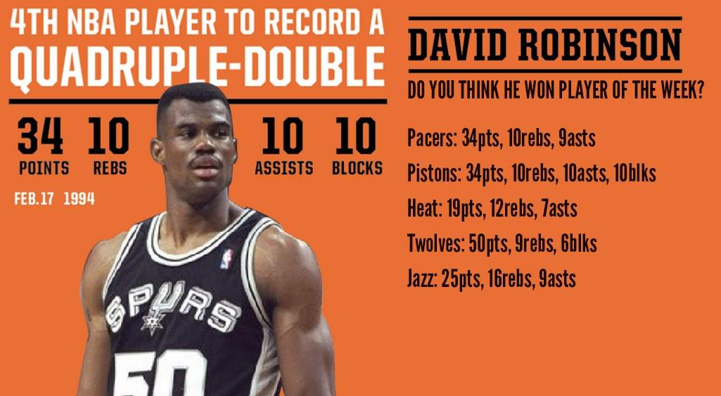 david-robinson-quadruple-double